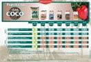 Komkommer kweekschema CANNA COCO